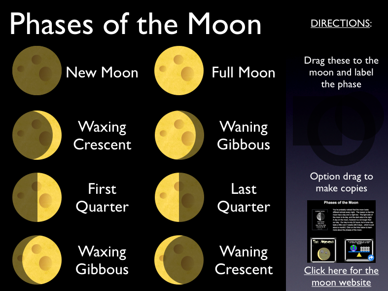 4th Grade Moon Phases Images - Frompo