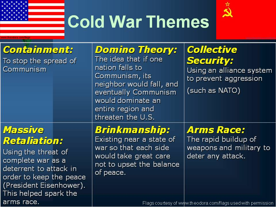 cold war containment essay The free history: american research paper (containment essay) presented on this page should not be viewed as a sample of our on-line writing service if you need fresh and competent research / writing on history: american, use the professional writing service offered by our company.