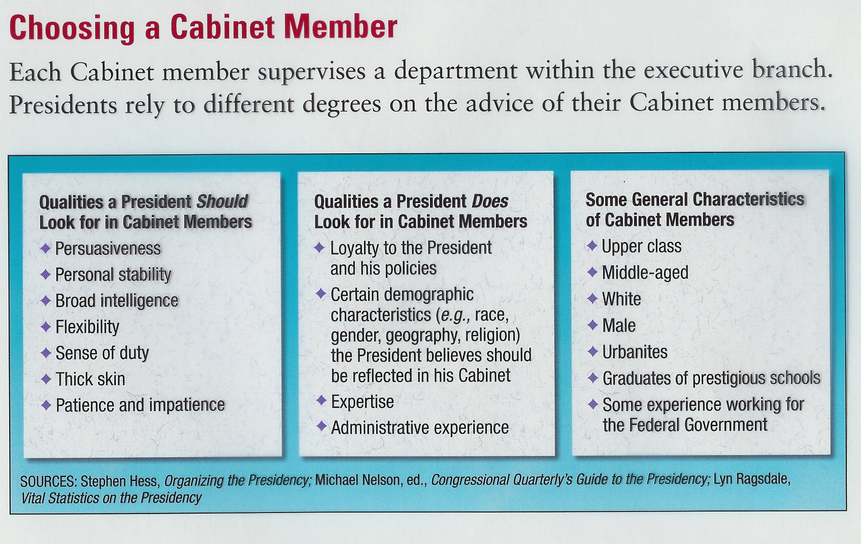 how many departments are in the cabinet executive departments 16691