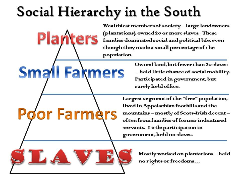 Colonial Comparisons