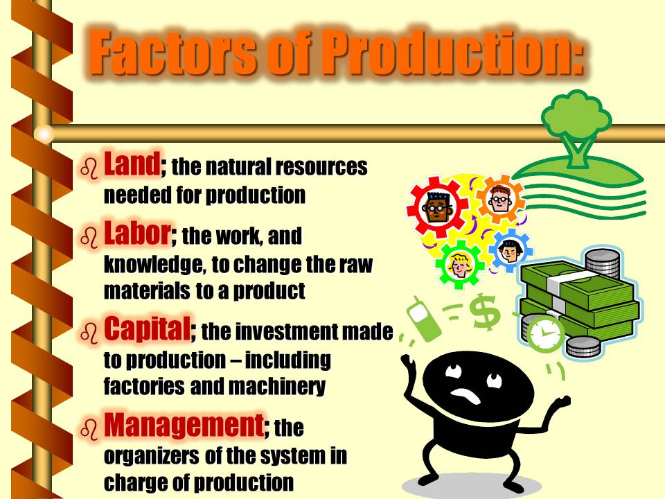 essay on factors of production