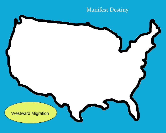 Project Directions - How to draw basic us map